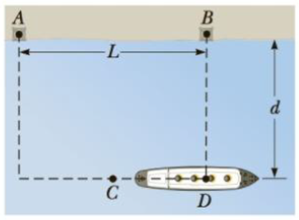 Chapter 14, Problem 39P, The ship in Figure P14.39 travels along a straight line parallel to the shore and a distance d = 600