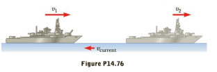 Chapter 14, Problem 76AP, Two ships are moving along a line due east (Fig. P14.76). The trailing vessel has a speed relative