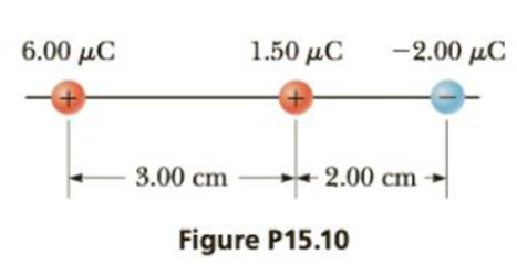 Chapter 15, Problem 10P, Calculate the magnitude and direction of the Coulomb force on each of the three charges shown in