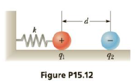 Chapter 15, Problem 12P, A positive charge q1 = 2.70 C on a frictionless horizontal surface is attached to a spring of force