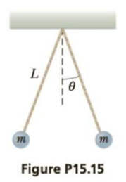 Chapter 15, Problem 15P, Two small metallic spheres, each of mass m = 0.20 g, are suspended as pendulums by light strings
