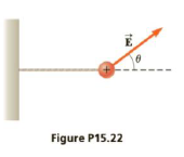 Chapter 15, Problem 22P, A small sphere of charge q = +68 C and mass m = 5.8 g is attached to a light string and placed in a