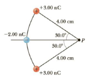Chapter 15, Problem 30P, Three point charges are located on a circular are as shown in Figure P15.30. (a) What is the total