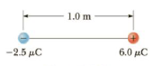 Chapter 15, Problem 31P, In Figure P15.31, determine the point (other than infinity) at which the total electric field is