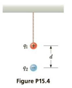 Chapter 15, Problem 4P, A small sphere of mass m = 7.50 g and charge q1 = 32.0 nC is attached to the end of a string and