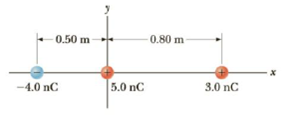 Chapter 15, Problem 57AP, Three point charges are aligned along the x-axis as shown in Figure P15.57. Find the electric field