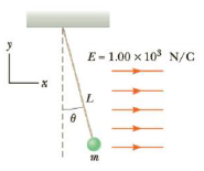 Chapter 15, Problem 58AP, A small plastic ball of mass m = 2.00 g is suspended by a string of length L = 20.0 cm in a uniform