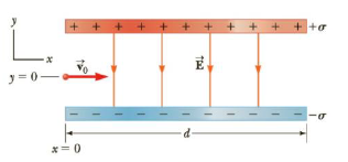 Chapter 15, Problem 59AP, A proton moving at v0 = 1.50  106 m/s enters the region between two parallel plates with charge