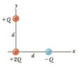 Chapter 15, Problem 61AP, A point charge +2Q is at the origin and a point charge Q is located along the x-axis at x = d as in