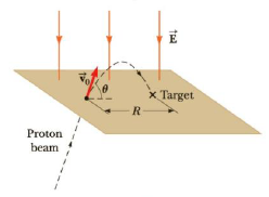 Chapter 15, Problem 70AP, Protons are projected with an initial speed v0 = 9 550 m/s into a region where a uniform electric