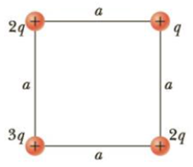 Chapter 15, Problem 8P, Four point charges are at the corners of a square of side a as shown in Figure P15.8. Determine the