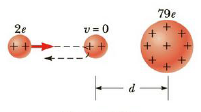 Chapter 16, Problem 23P, In Rutherfords famous scattering experiments that led to the planetary model of the atom, alpha