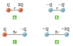 Chapter 16, Problem 4CQ, Rank the potential energies of the four systems of particles shown in Figure CQ16.4 from largest to