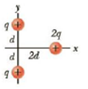 Chapter 16, Problem 70AP, Two positive charges each of charge q are fixed on the y-axis, one at y = d and the other at y = d
