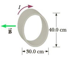 Chapter 19, Problem 37P, An eight-turn coil encloses an elliptical area having a major axis of 40.0 cm and a minor axis of