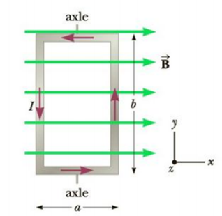 Chapter 19, Problem 38P, A current-carrying rectangular wire loop with width a = 0.120 m and length b = 0.200 m is in the