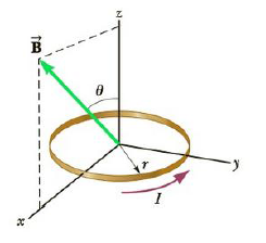 Chapter 19, Problem 39P, A 6.00-turn circular coil of wire is centered on the origin in the xy-plane. The coil has radius r =