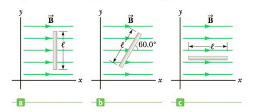 Chapter 20, Problem 3P, Figure P20.3 shows three edge views of a square loop with sides of length  = 0.250 m in a magnetic
