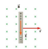 Chapter 20, Problem 8CQ, As the bar in Figure CQ20.5 moves perpendicular to the field, is an external force required to keep