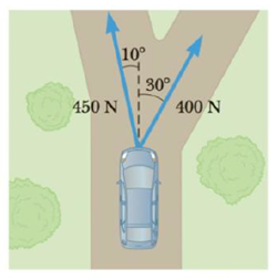 Chapter 4, Problem 12P, Two forces are applied to a car in an effort to move it, as shown in Figure P4.12. (a) What is the