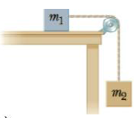 Chapter 4, Problem 65P, Objects with masses m1 = 10.0 kg and m2 = 5.00 kg are connected by a light string that passes over a