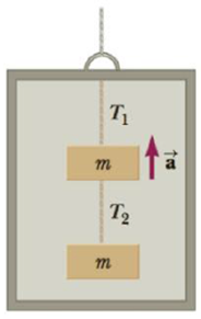 Chapter 4, Problem 71P, Two blocks each of mass m = 3.50 kg are fastened to the top of an elevator as in Figure P4.56. (a)