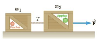 Chapter 4, Problem 85AP, Two boxes of fruit on a frictionless horizontal surface are connected by a light string as in Figure