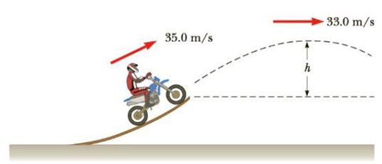 Chapter 5, Problem 25P, A daredevil on a motorcycle leaves the end of a ramp with a speed of 35.0 m/s as in Figure P5.25. If