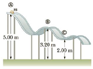 Chapter 5, Problem 36P, A block of mass m = 5.00 kg is released from rest from point  and slides on the frictionless track