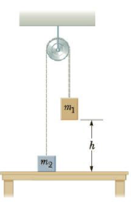 Chapter 5, Problem 69AP, Two objects (m1 = 5.00 kg and m2 = 3.00 kg) are connected by a light string passing over a light,