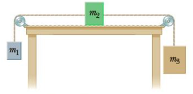 Chapter 5, Problem 85AP, Three objects with masses m1 = 5.00 kg, m2 = 10.0 kg, and m3 = 15.0 kg, respectively, are attached