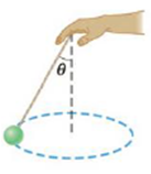 Chapter 7, Problem 75AP, A 0.50-kg ball that is tied to the end of a 1.5-m light cord is revolved in a horizontal plane, with