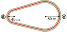 Chapter 7.3, Problem 7.6QQ, A racetrack is constructed such that two arcs of radius 80 m at  and 40 m at  are joined by two