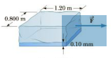 Chapter 9, Problem 53P, The block of ice (temperature 0C) shown in Figure P9.53 is drawn over a level surface lubricated by