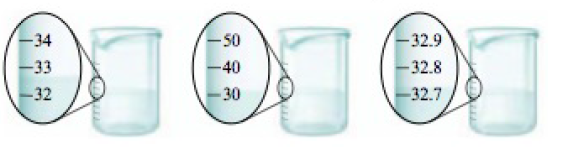 Chapter 1, Problem 34E, The beakers shown below have different precisions. a. Label the amount of water in each of the three