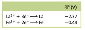 Chapter 18, Problem 135CWP, Consider a galvanic cell based on the following half-reactions: a. What is the expected cell