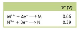 Chapter 18, Problem 136CWP, Consider a galvanic cell based on the following theoretical half-reactions: What is the value of G