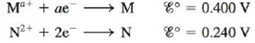 Chapter 18, Problem 156IP, An electrochemical cell is set up using the following unbalanced reaction: Ma+(aq)+N(s)N2+(aq)+M(s)