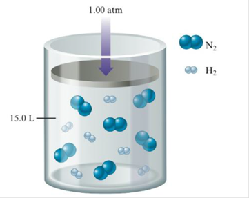 Chapter 20, Problem 104CP, Nitrogen gas reacts with hydrogen gas to form ammonia gas (NH3). Consider the following illustration