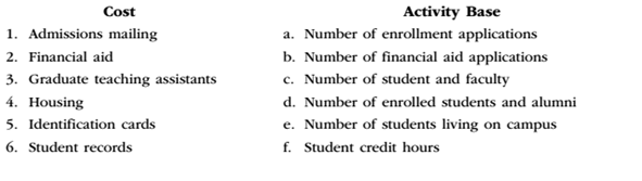 Chapter 11, Problem 11.3E, Identify activity bases For a major university, match each cost in the following table with the