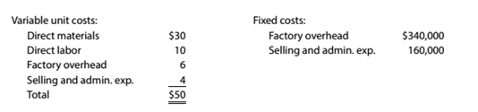 Chapter 12, Problem 12.5.2P, Product pricing using the cost-plus approach concepts; differential analysis report for accepting