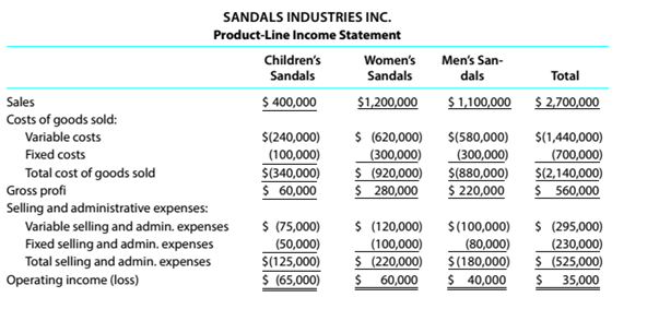 Chapter 12, Problem 12.5E, Decision to discontinue a product On the basis of the following data, the general manager of Sandals