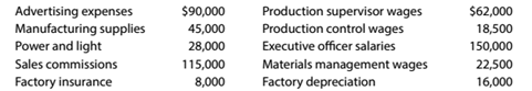 Chapter 13, Problem 13.11E, Factory overhead cost budget Nutty Candy Company budgeted the following costs for anticipated