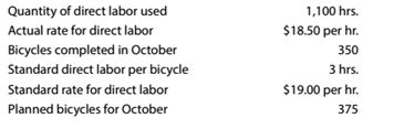 Chapter 13, Problem 13.24E, Direct labor variances Death Valley Bicycle Company manufactures mountain bikes. The following data