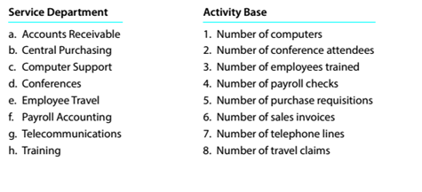 Chapter 14, Problem 14.4E, El 4-4 Activity bases for service department charges For each of the following service departments,