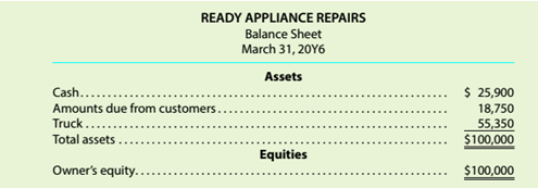 Chapter 3, Problem 3.2C, Adjustments for financial statements Several years ago. your brother opened Ready Appliance Repairs. , example  2