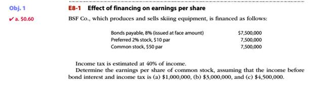 Chapter 8, Problem 8.1E, Effect of financing on earnings per share BSF Co.. which produces and sells skiing equipment. is