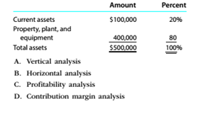 Chapter 9, Problem 1SEQ, What type of analysis is indicated by the following?