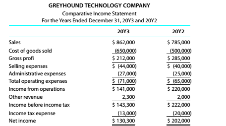 Chapter 9, Problem 9.1.1P, Horizontal analysis for income statement For 20Y3. Greyhound Technology Company reported its most