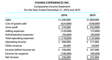 Chapter 9, Problem 9.2.1P, Vertical analysis for income statement For 20Y6, Fishing Experiences Inc. initialed a sales